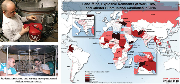 Map showing Land Mine, Explosive Remnants of WAR (ERW), and Cluster Submunition Casualties in 2015