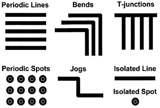 Pattern geometries needed for pattern transfer and integrated circuit fabrication that can be created using these methods.